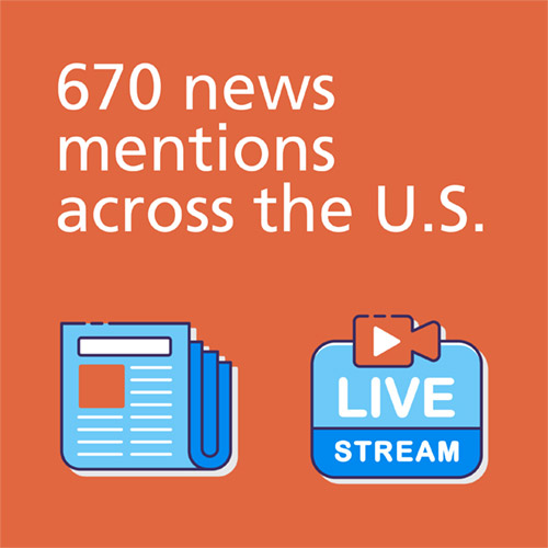 670 news mentions across the U.S.