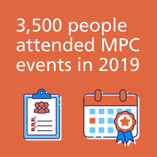 3,500 people attended MPC events in 2019