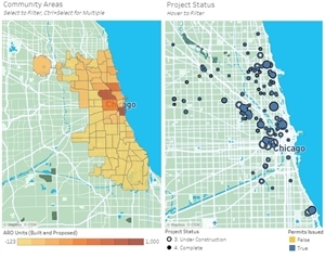 The ARO Dashboard, indicating all units of affordable housing currently under construction or complete in the Chicago region.