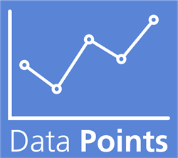 Data points logo